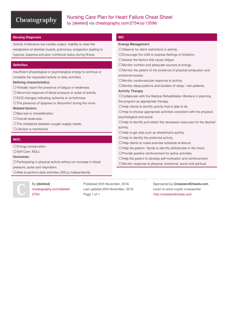 Nursing Care Plan for Heart Failure Cheat Sheet by ...