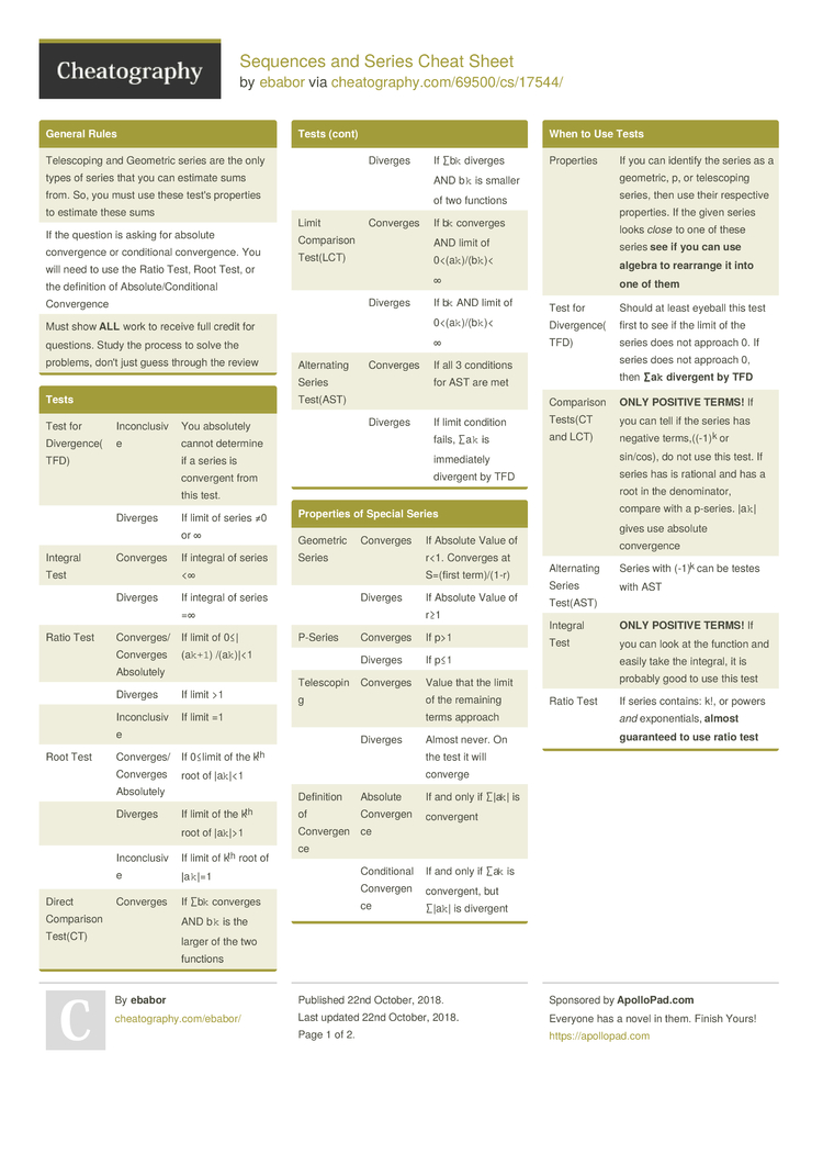 Sequences and Series Cheat Sheet by ebabor - Download free from