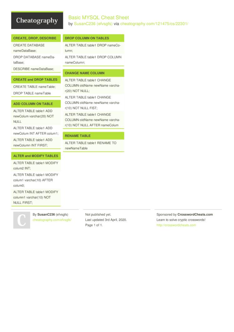Basic MYSQL Cheat Sheet by efvsgfs - Download free from