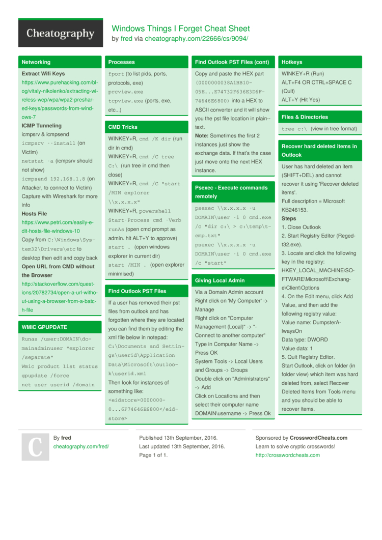 Windows command prompt nmap - Windows Things I Forget Cheat Sheet By Fred Download Free From Cheatography Cheatography Com Cheat Sheets For Every Occasion