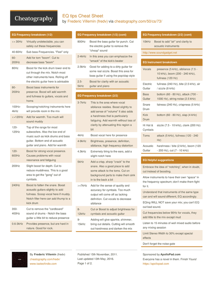 EQ tips Cheat Sheet by fredv - Download free from