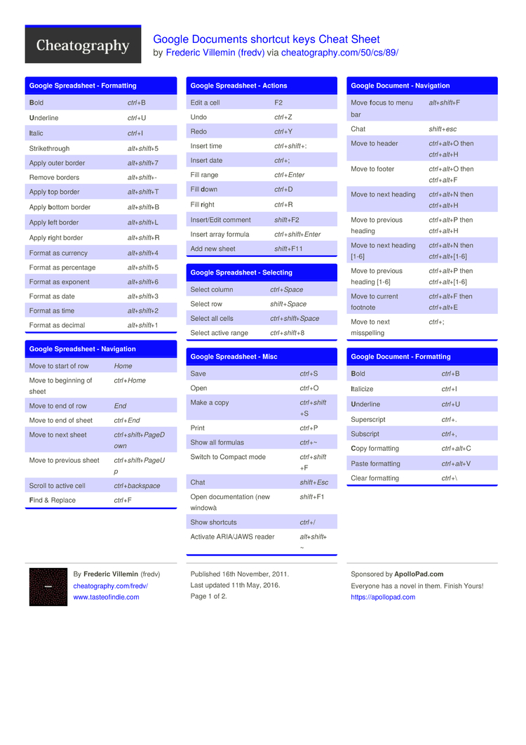 Download the Google Documents shortcut keys Cheat Sheet