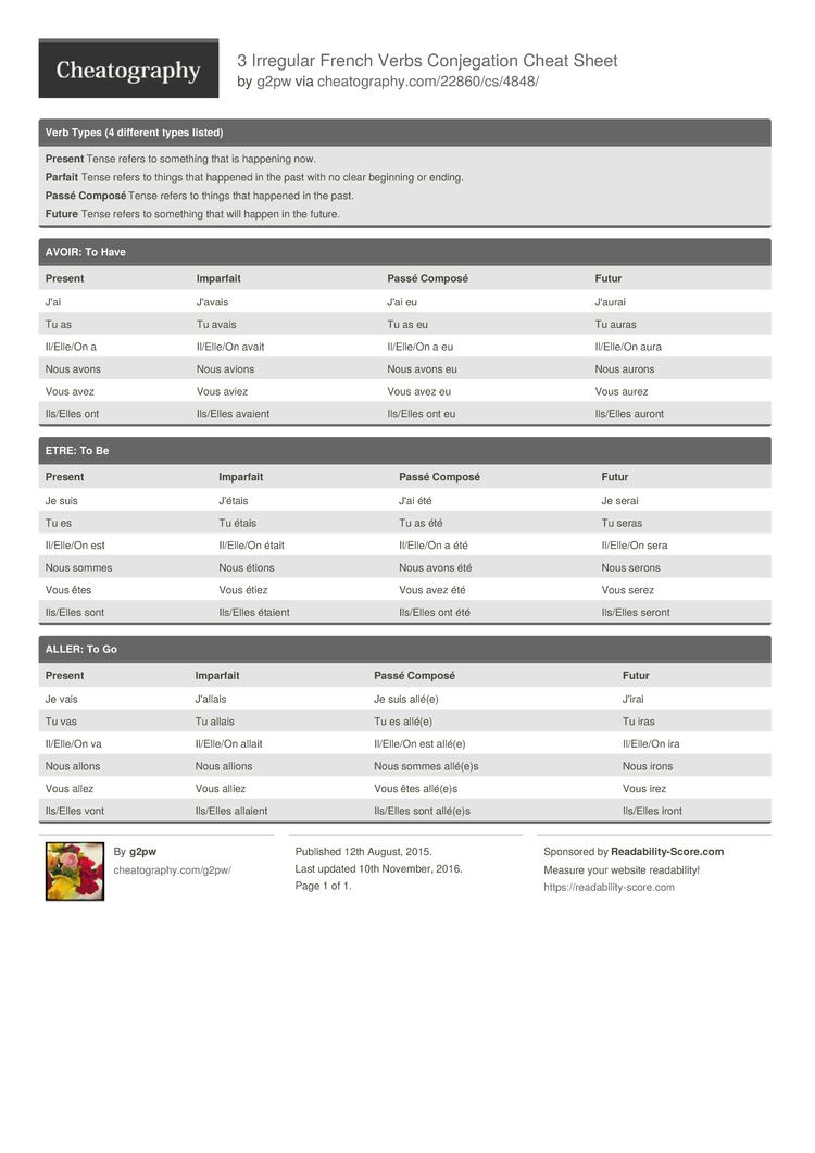 3 Irregular French Verbs Conjegation Cheat Sheet By G2pw Download Free From Cheatography Cheatography Com Cheat Sheets For Every Occasion