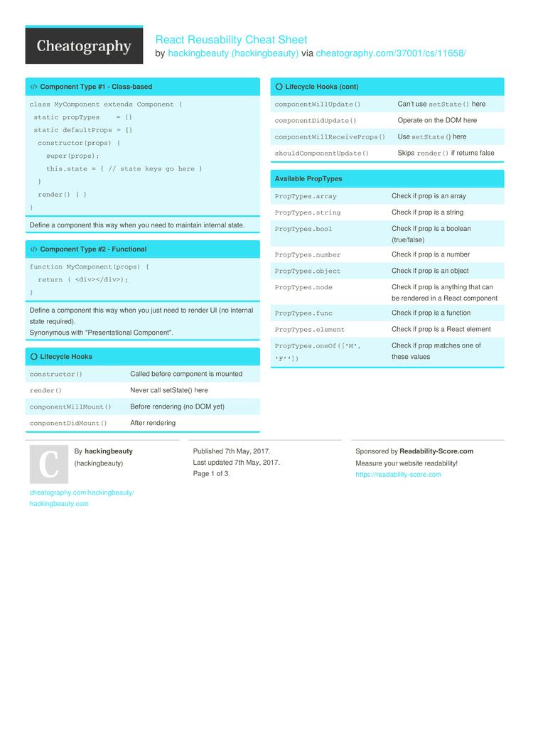 React Reusability Cheat Sheet by hackingbeauty   Download free ...