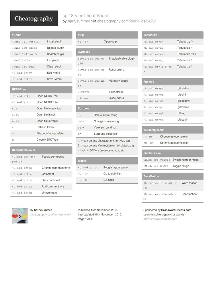 spf13-vim cheat sheet by harrysummer