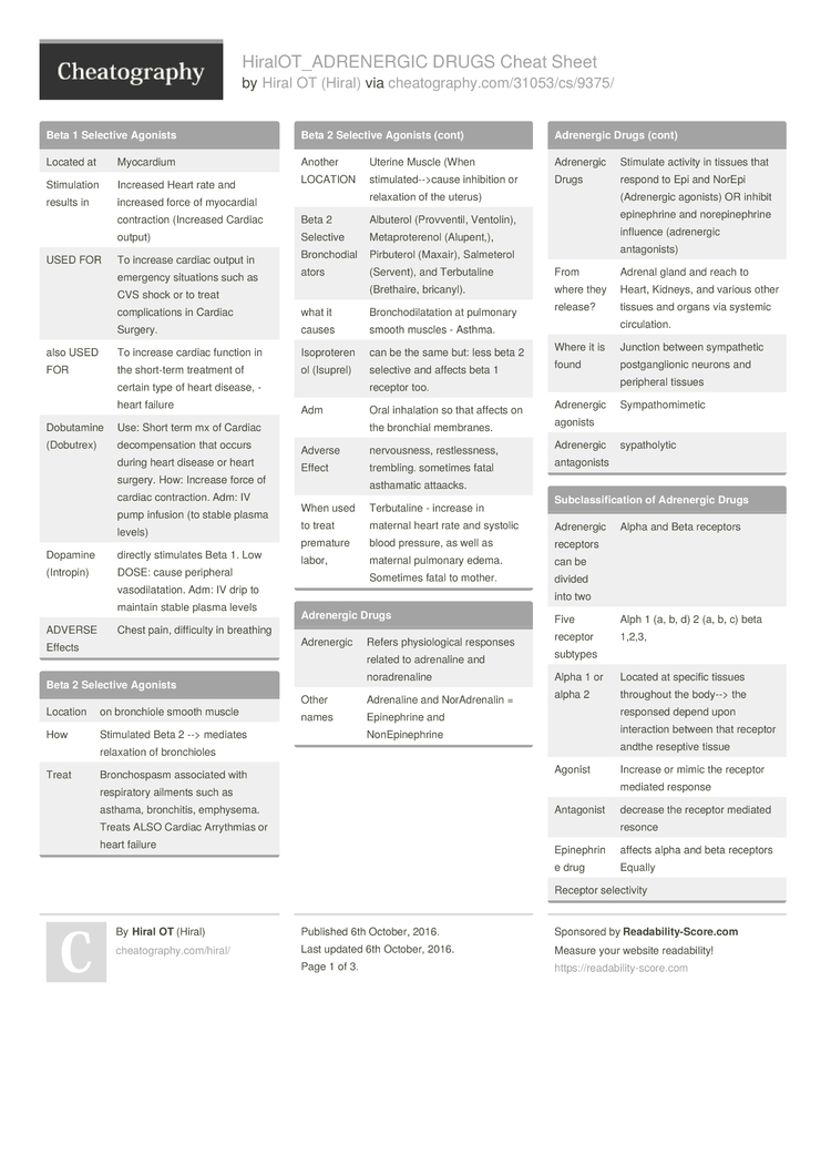 hiralot adrenergic drugs cheat sheet by hiral