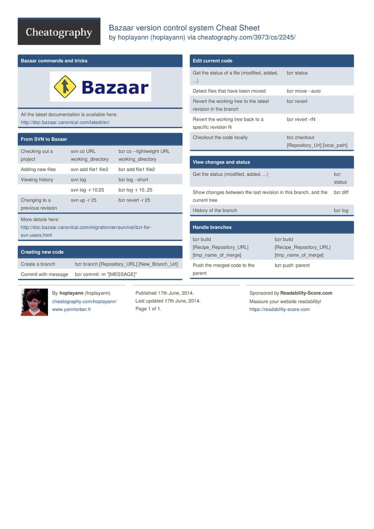 Bazaar version control system Cheat Sheet by hoplayann - Download