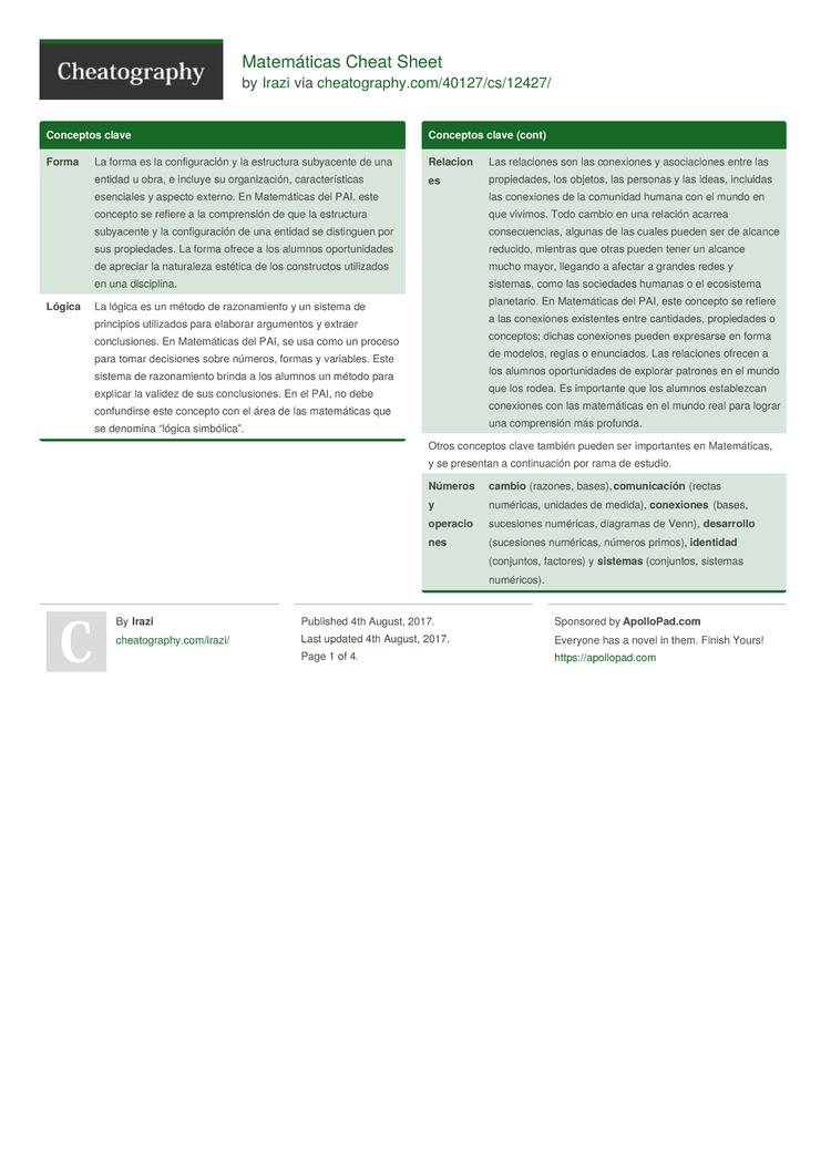 Matemáticas Cheat Sheet By Irazi Download Free From