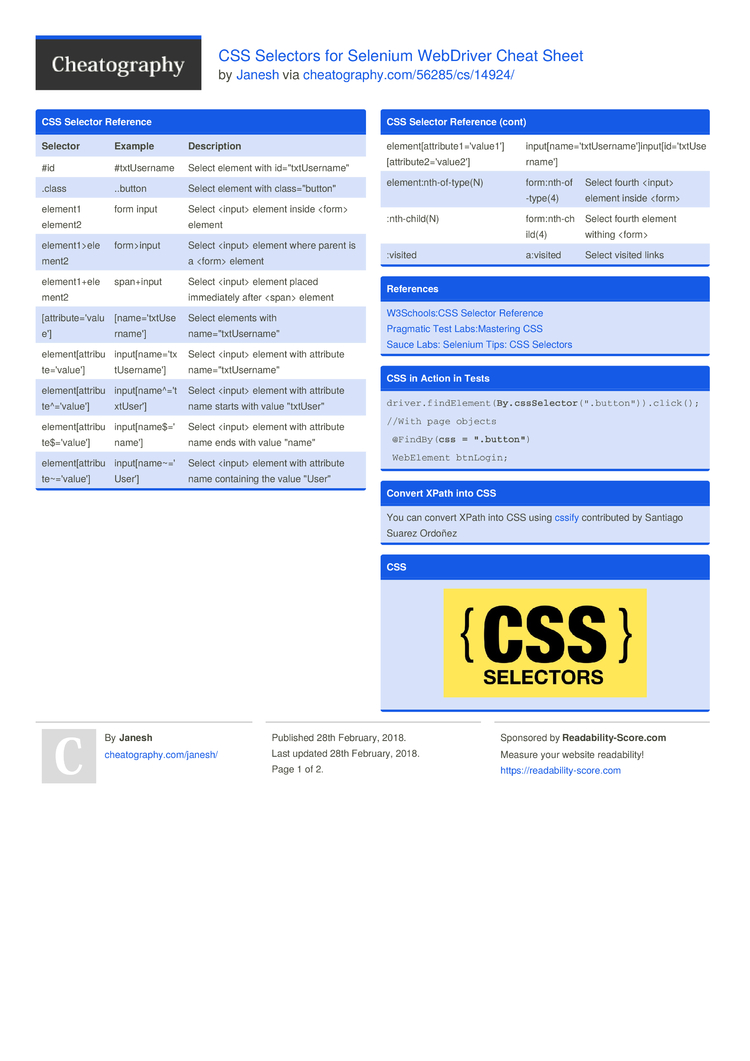 CSS Selectors for Selenium WebDriver Cheat Sheet by Janesh