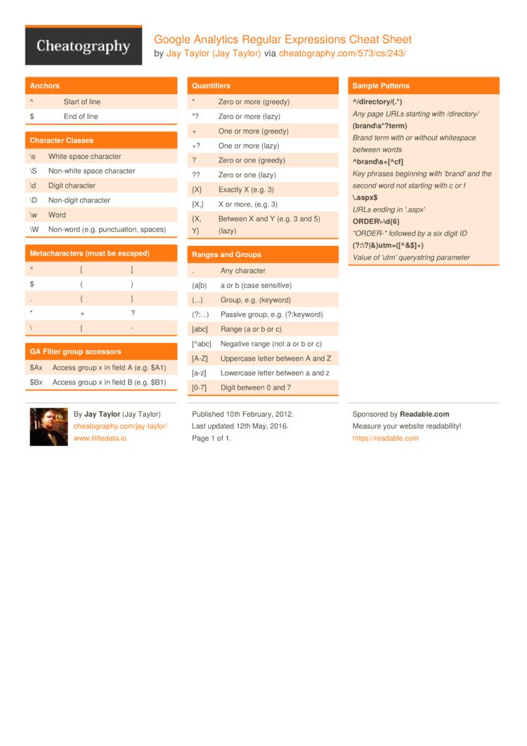 Google Analytics Regular Expressions Cheat Sheet by Jay Taylor