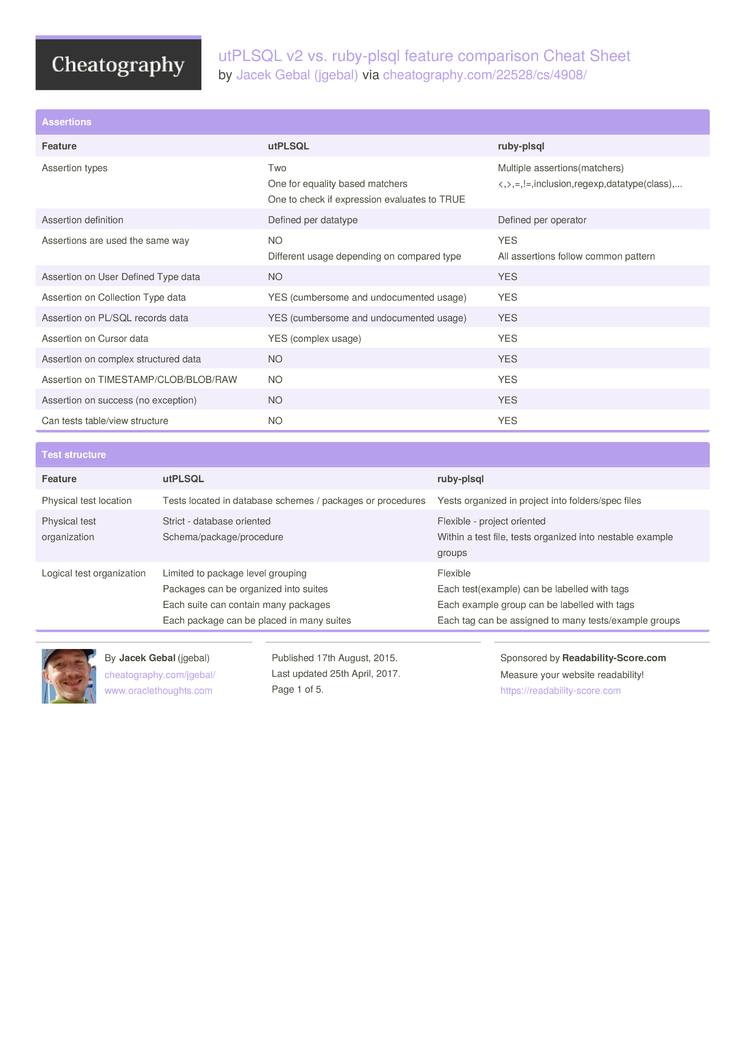 ruby regex cheat sheet pdf