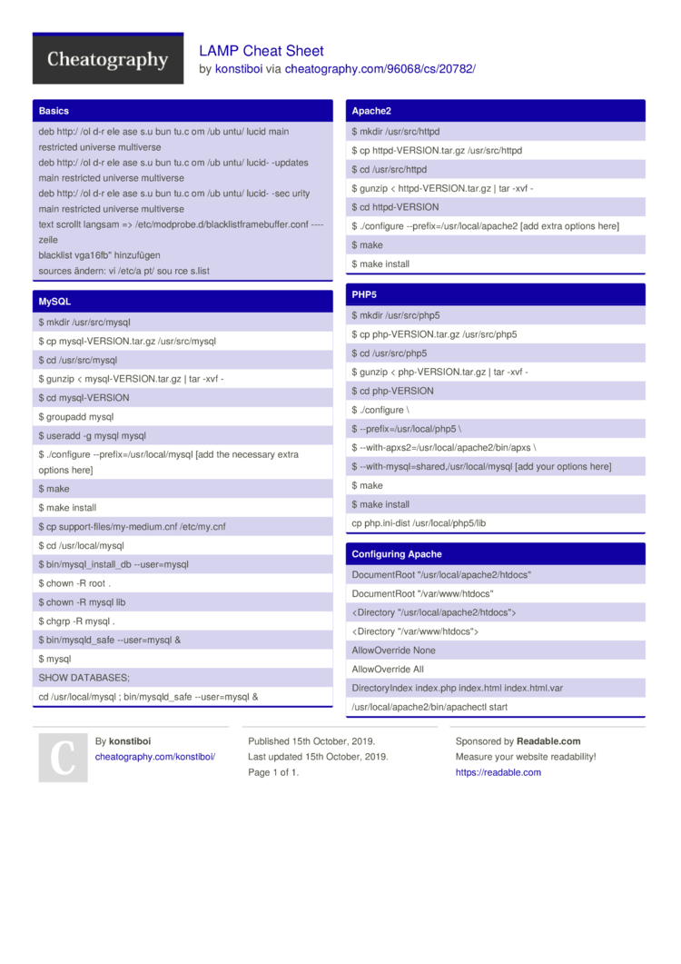 LAMP Cheat Sheet by konstiboi - Download free from