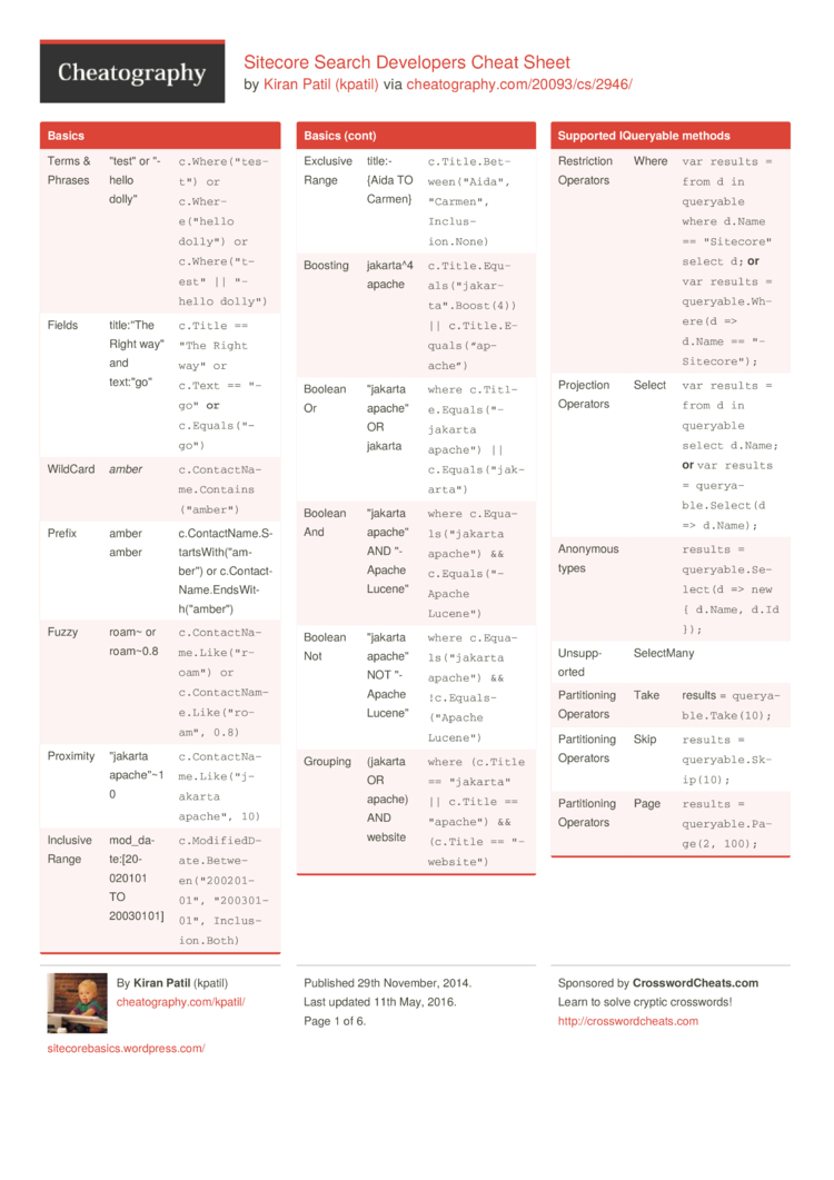 Sitecore Search Developers Cheat Sheet by kpatil - Download