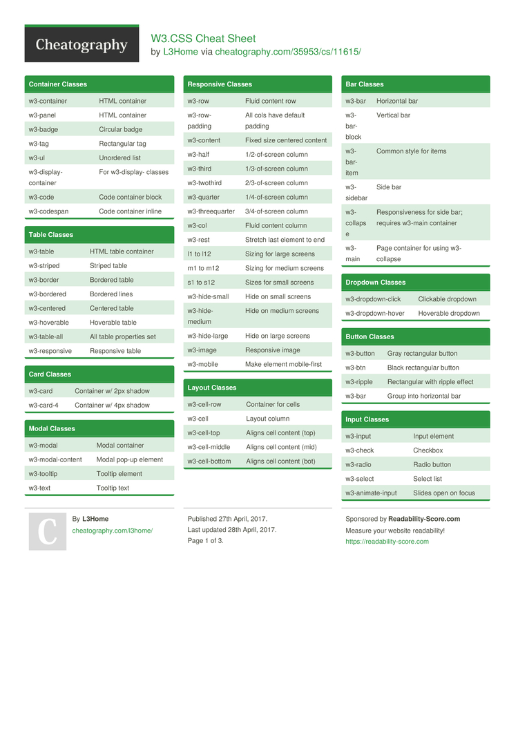 W3 CSS Cheat Sheet by L3Home - Download free from Cheatography