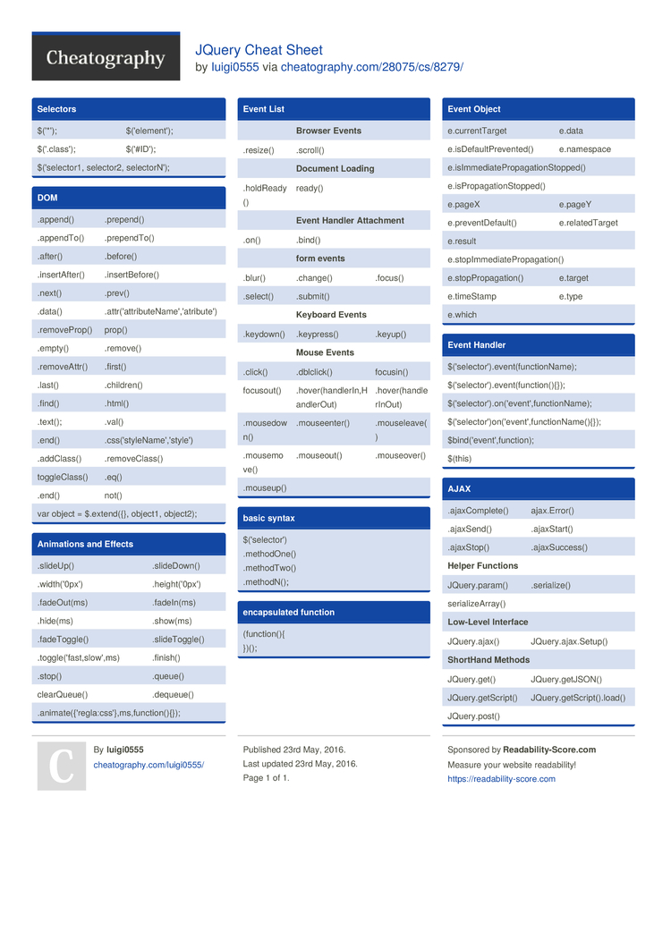 JQuery Cheat Sheet by luigi0555 - Download free from