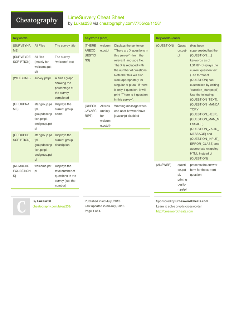LimeSurvery Cheat Sheet by Lukas238 - Download free from
