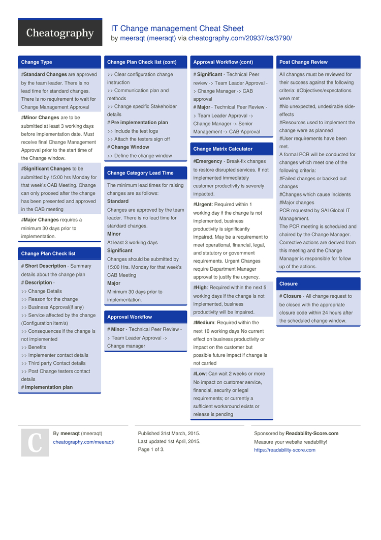 management cheat sheet Cheat sheet by pmpexamprep 1 pmp exam cheat sheet the purpose of this is to help you memorize information to dump onto scrap paper prior to starting.