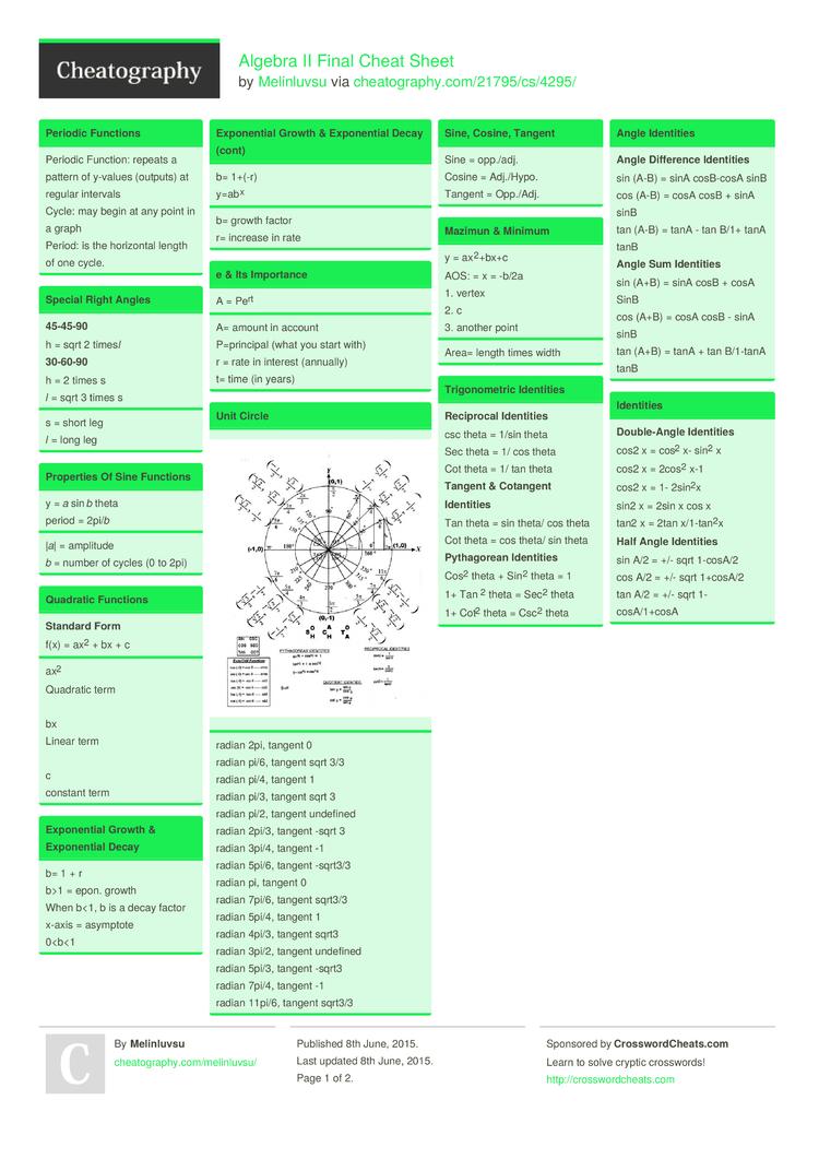 Algebra II Final Cheat Sheet by Melinluvsu - Download free from ...