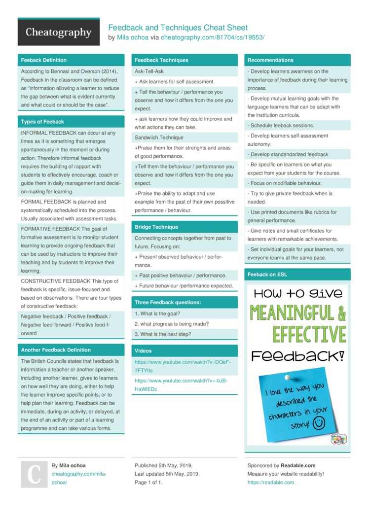 Feedback and Techniques Cheat Sheet by Mila ochoa - Download free