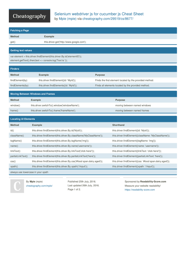 Selenium webdriver js for cucumber js cheat sheet by mpie download free from cheatography cheatography com cheat sheets for every occasion