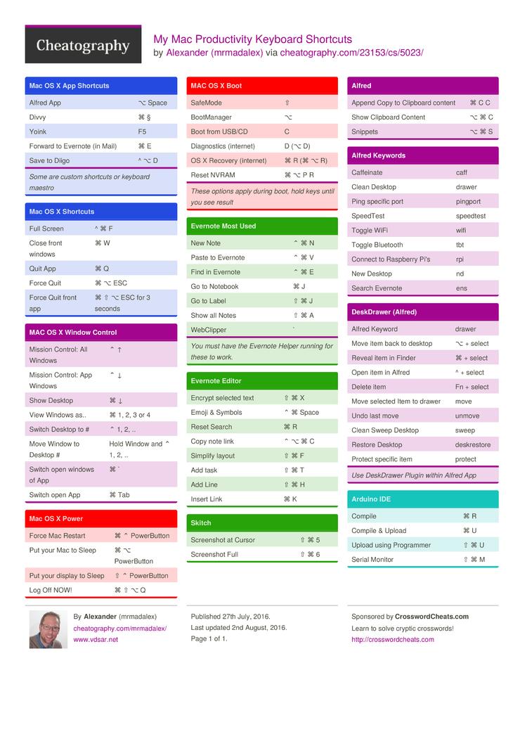 Tsheet App For Mac - freeelectronics