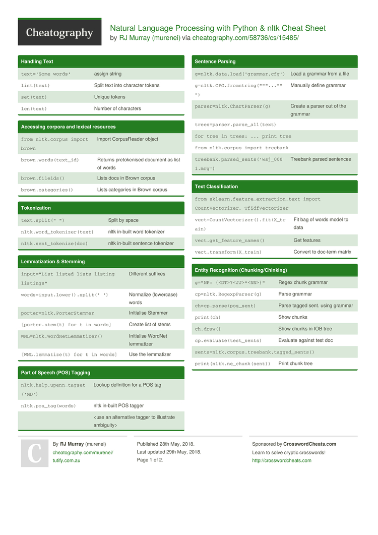 Natural Language Processing with Python & nltk Cheat Sheet by