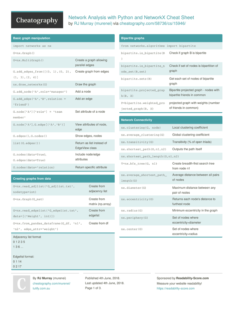 Network Analysis with Python and NetworkX Cheat Sheet by