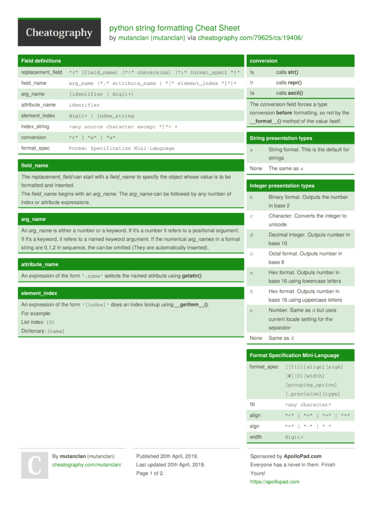 python string formatting Cheat Sheet by mutanclan - Download