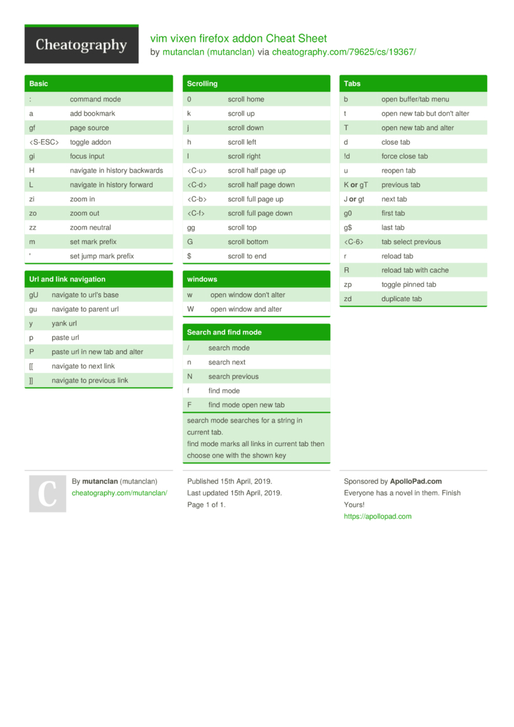 vim vixen firefox addon Cheat Sheet by mutanclan - Download free