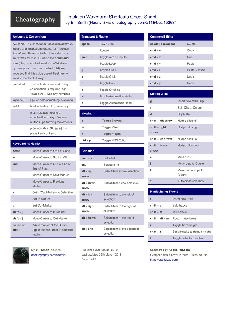 Tracktion Waveform Shortcuts Cheat Sheet by Naenyn - Download free