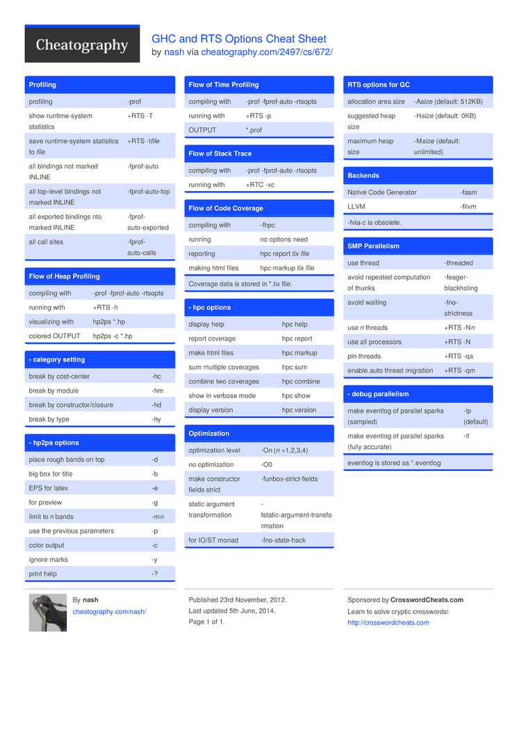 GHC and RTS Options Cheat Sheet by nash - Download free from