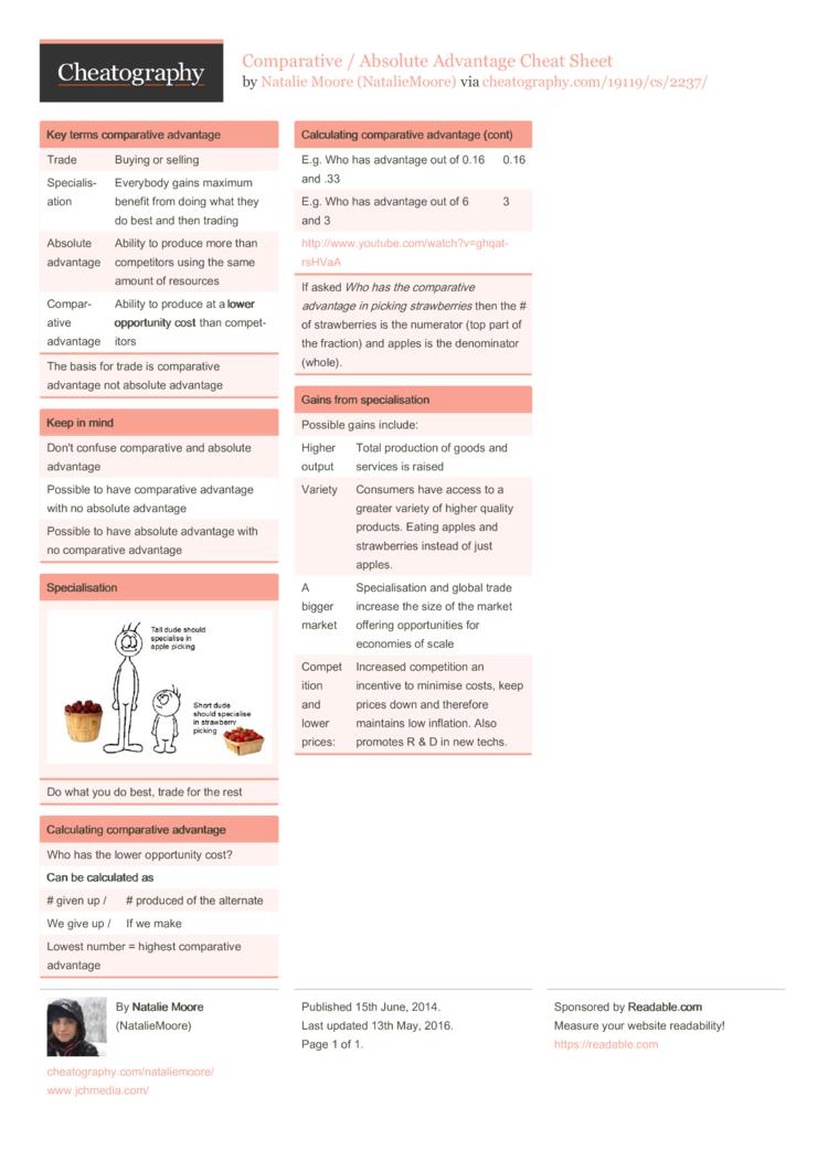 microeconomics cheat sheet Formula chart – ap microeconomics unit 2 – supply and demand total revenue = price x quantity total revenue test p coefficient of price elasticity of demand.