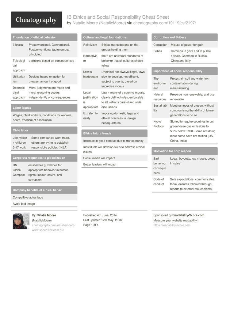 IB Ethics and Social Responsibility Cheat Sheet by