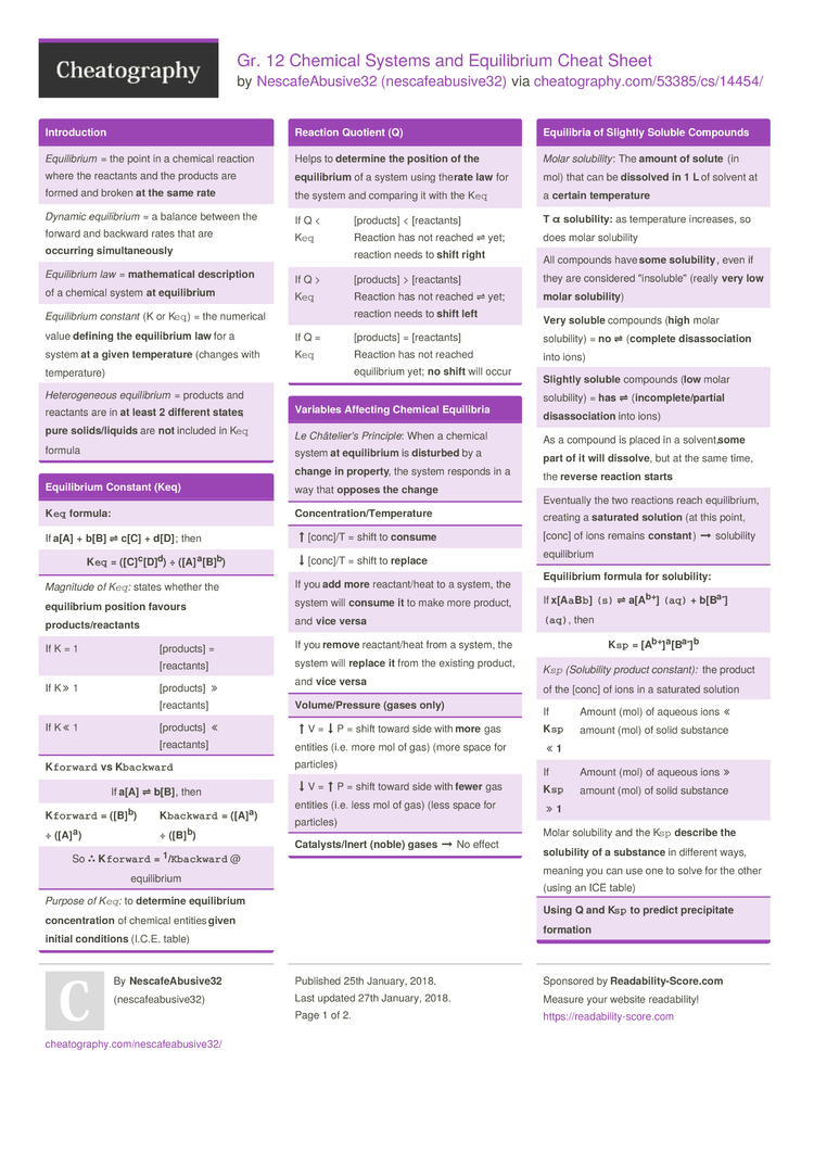 Gr  12 Chemical Systems and Equilibrium Cheat Sheet by