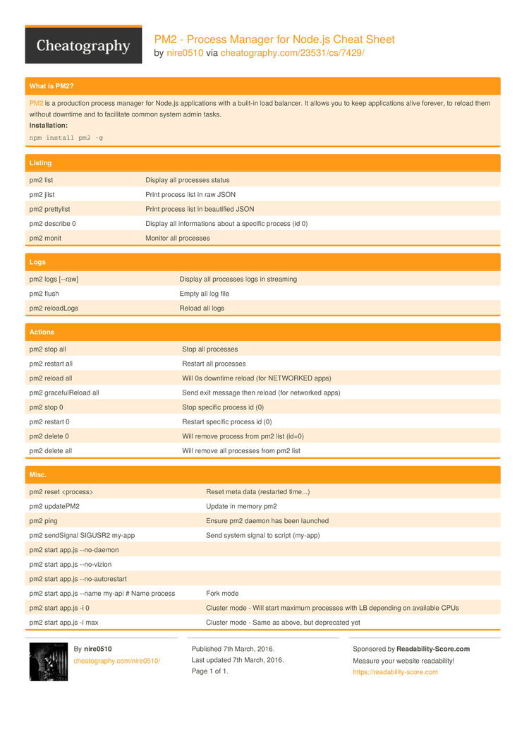 PM2 - Process Manager for Node js Cheat Sheet by nire0510 - Download