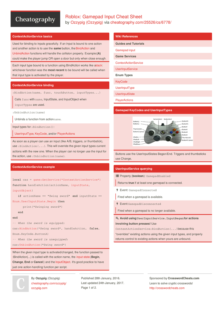 Exploit Menu Download For Roblox Xbox Roblox Gamepad Input Cheat Sheet By Ozzypig Download Free From Cheatography Cheatography Com Cheat Sheets For Every Occasion