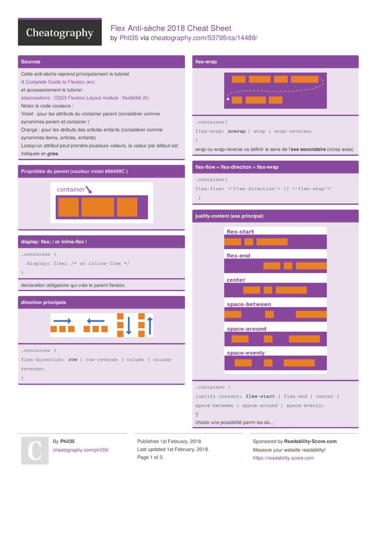 Flex Anti-sèche 2018 Cheat Sheet by Phil35 - Download free