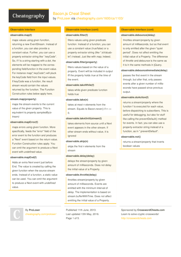 Bacon js Cheat Sheet by ProLoser - Download free from Cheatography