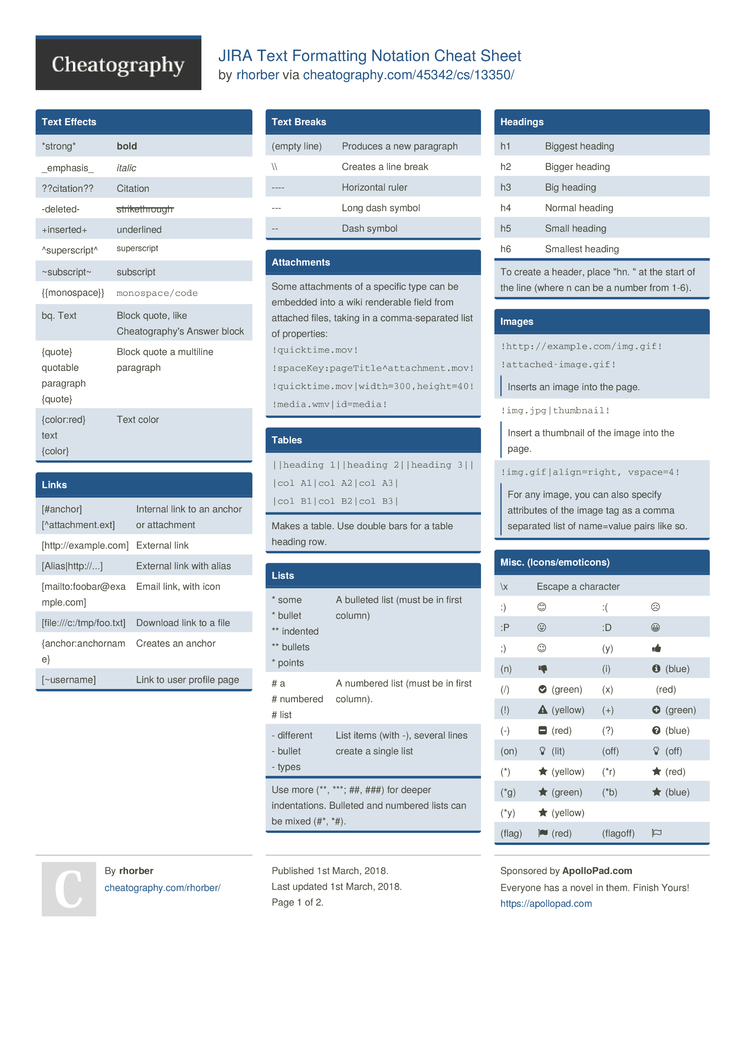 JIRA Text Formatting Notation Cheat Sheet by rhorber - Download free
