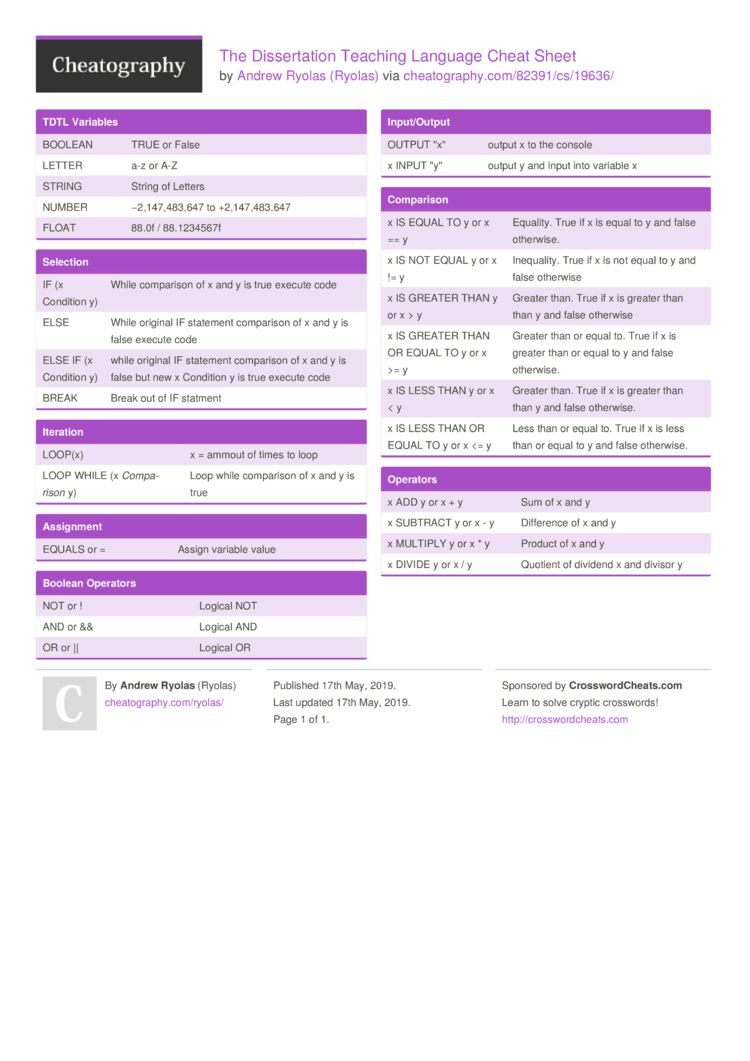 The Dissertation Teaching Language Cheat Sheet by Ryolas - Download
