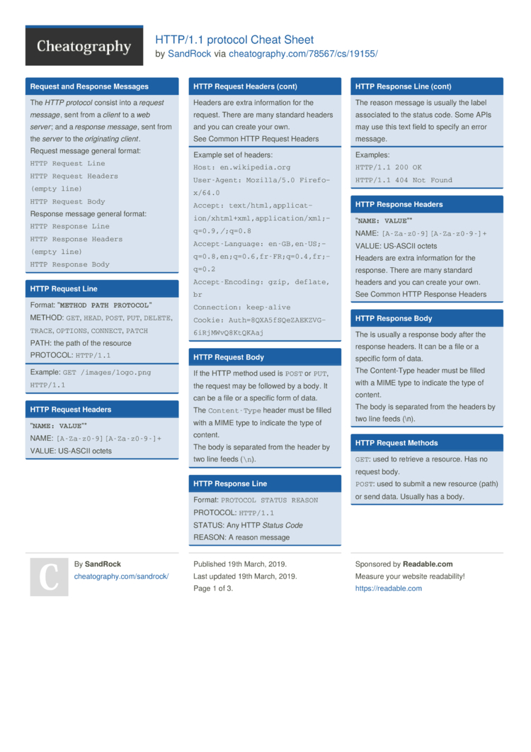 HTTP/1 1 protocol Cheat Sheet by SandRock - Download free from