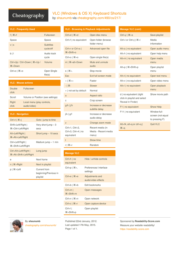 Vlc windows os x keyboard shortcuts by shaunumb download vlc windows os x keyboard shortcuts by shaunumb download free from cheatography cheatography cheat sheets for every occasion biocorpaavc Gallery