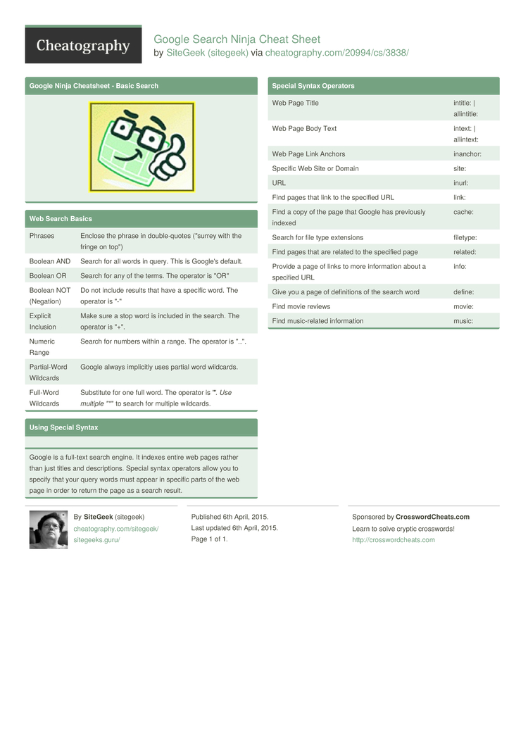 Google Search Ninja Cheat Sheet By Sitegeek Download Free From