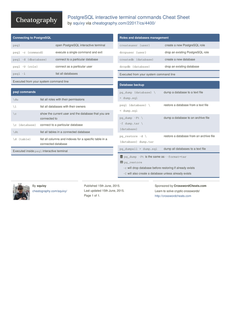 PostgreSQL interactive terminal commands Cheat Sheet by