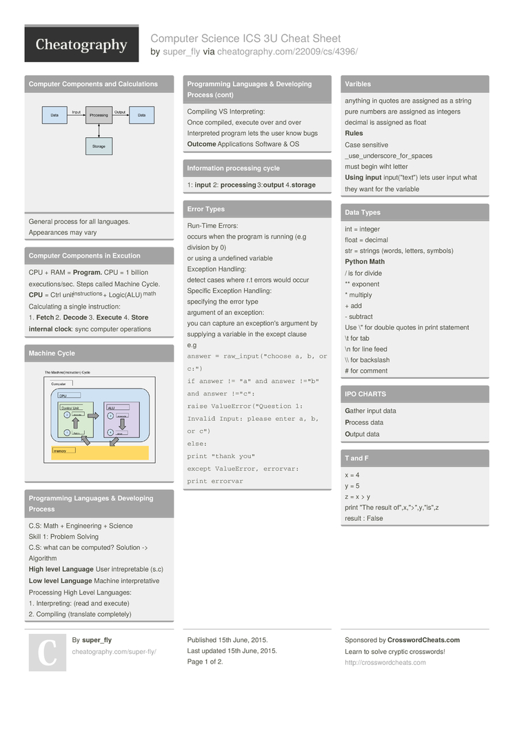 Computer Science ICS 3U Cheat Sheet by super_fly
