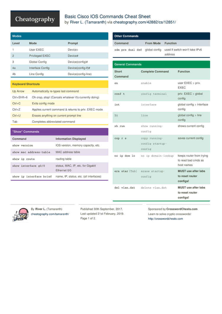 Basic Cisco IOS Commands Cheat Sheet by Tamaranth - Download