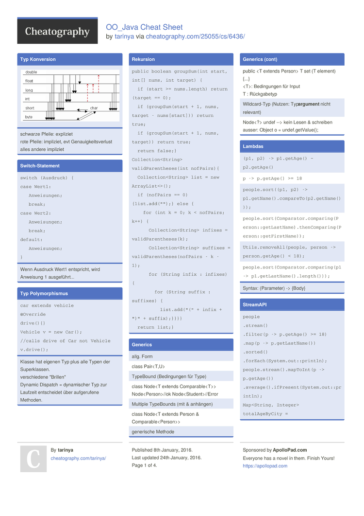 OO_Java Cheat Sheet by tarinya - Download free from