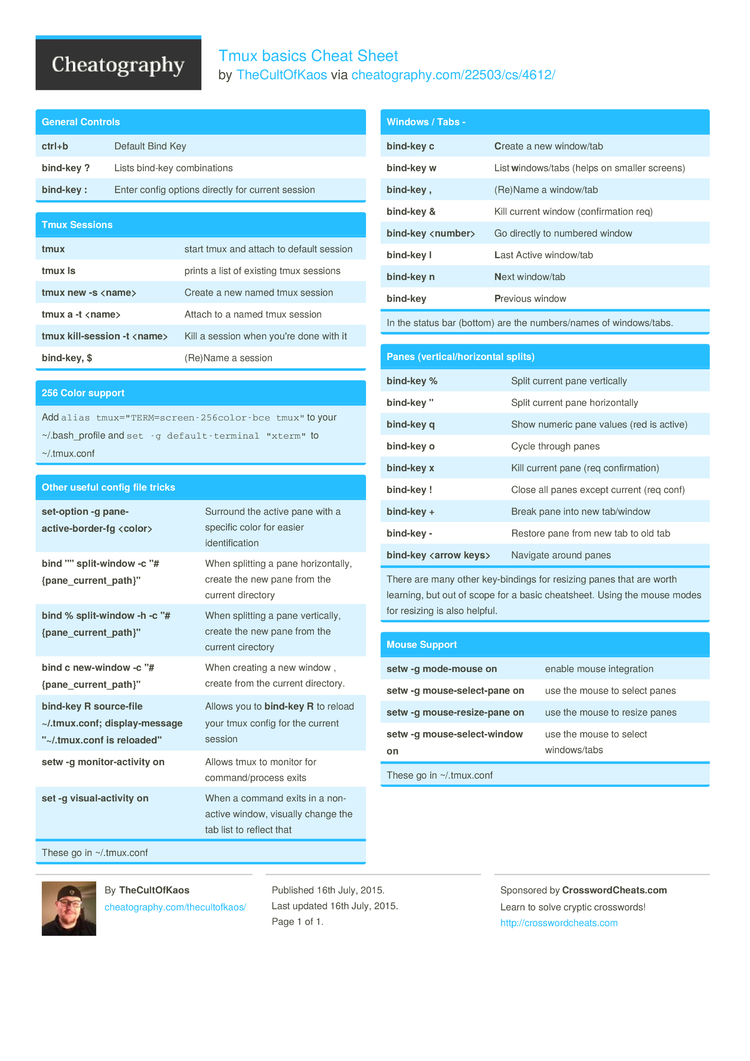 Tmux basics Cheat Sheet by TheCultOfKaos - Download free from