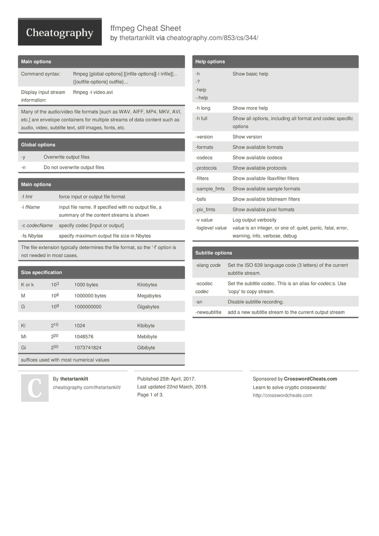 ffmpeg Cheat Sheet by thetartankilt - Download free from